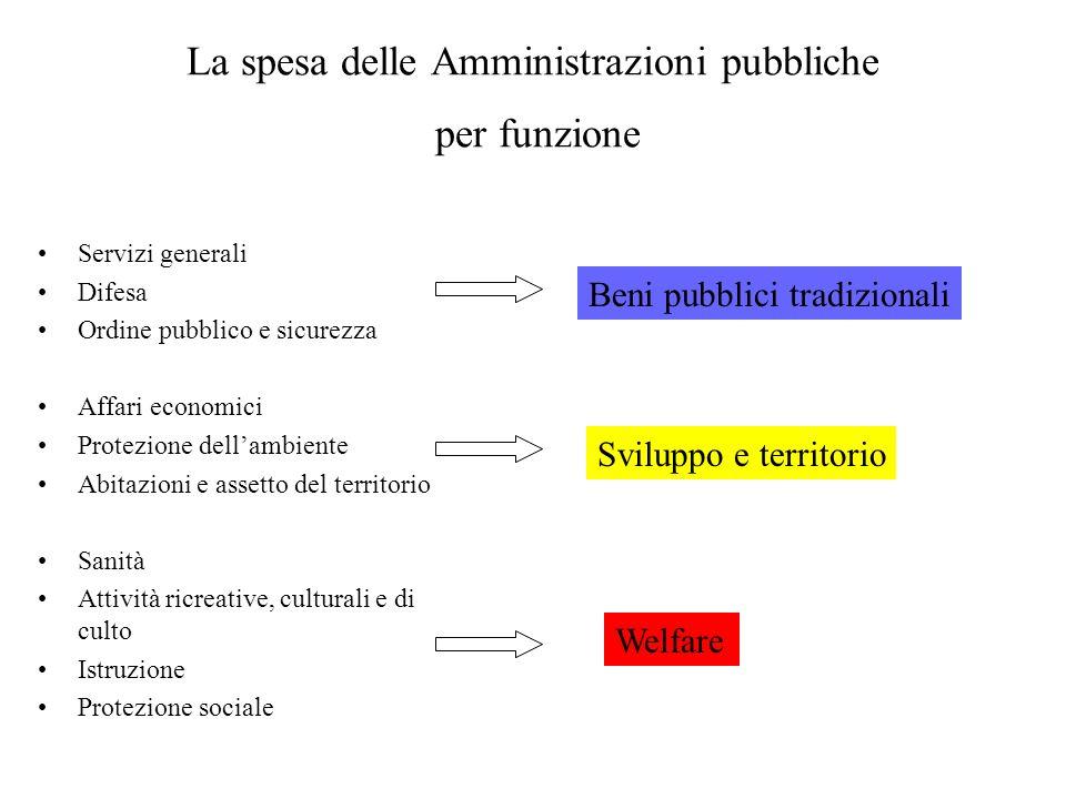 La spesa delle Amministrazioni pubbliche per funzione