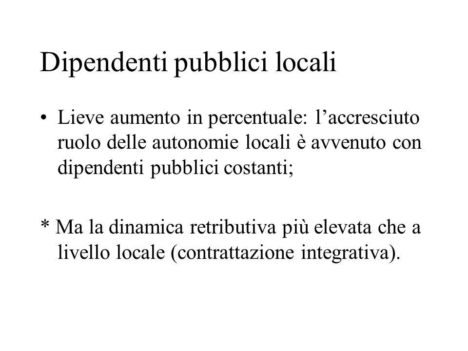 Dipendenti pubblici locali