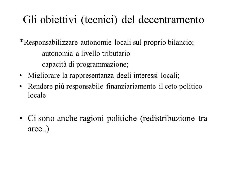 Gli obiettivi (tecnici) del decentramento