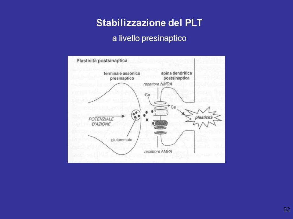 Stabilizzazione del PLT