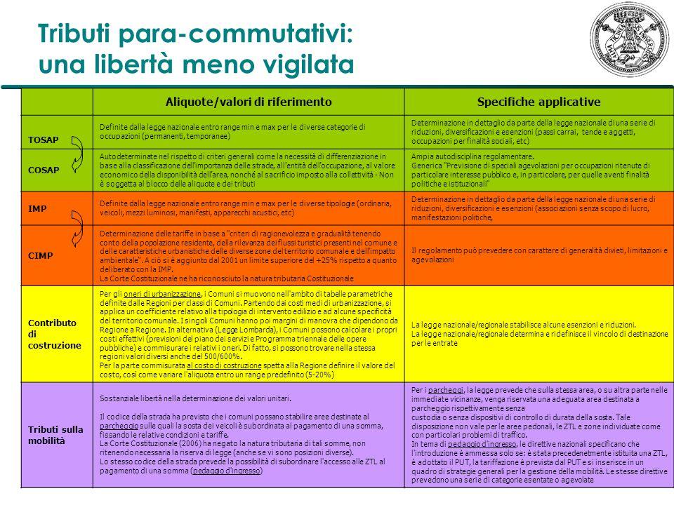 Tributi para-commutativi: una libertà meno vigilata