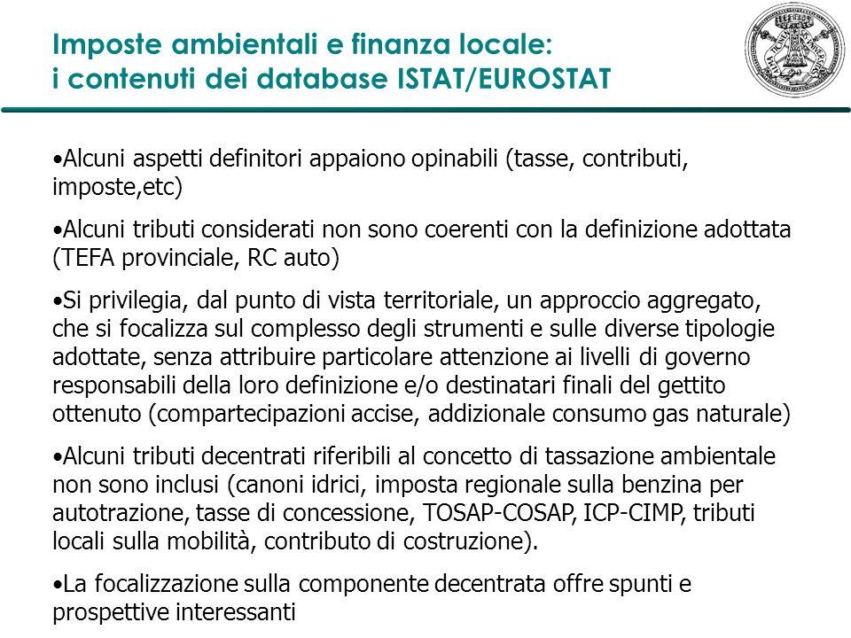 Imposte ambientali e finanza locale: i contenuti dei database ISTAT/EUROSTAT