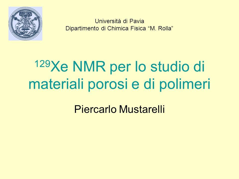 129Xe NMR per lo studio di materiali porosi e di polimeri