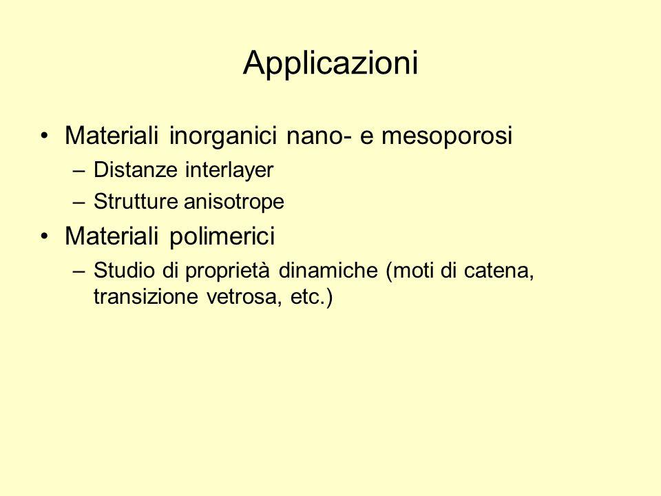 Applicazioni Materiali inorganici nano- e mesoporosi
