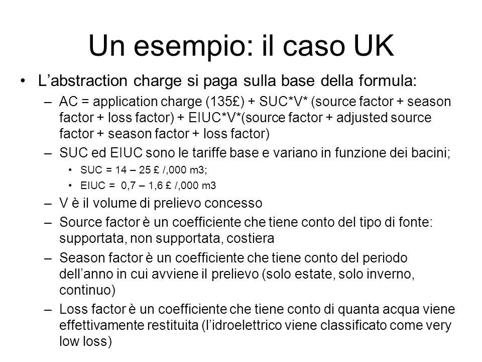 Un esempio: il caso UK L'abstraction charge si paga sulla base della formula: