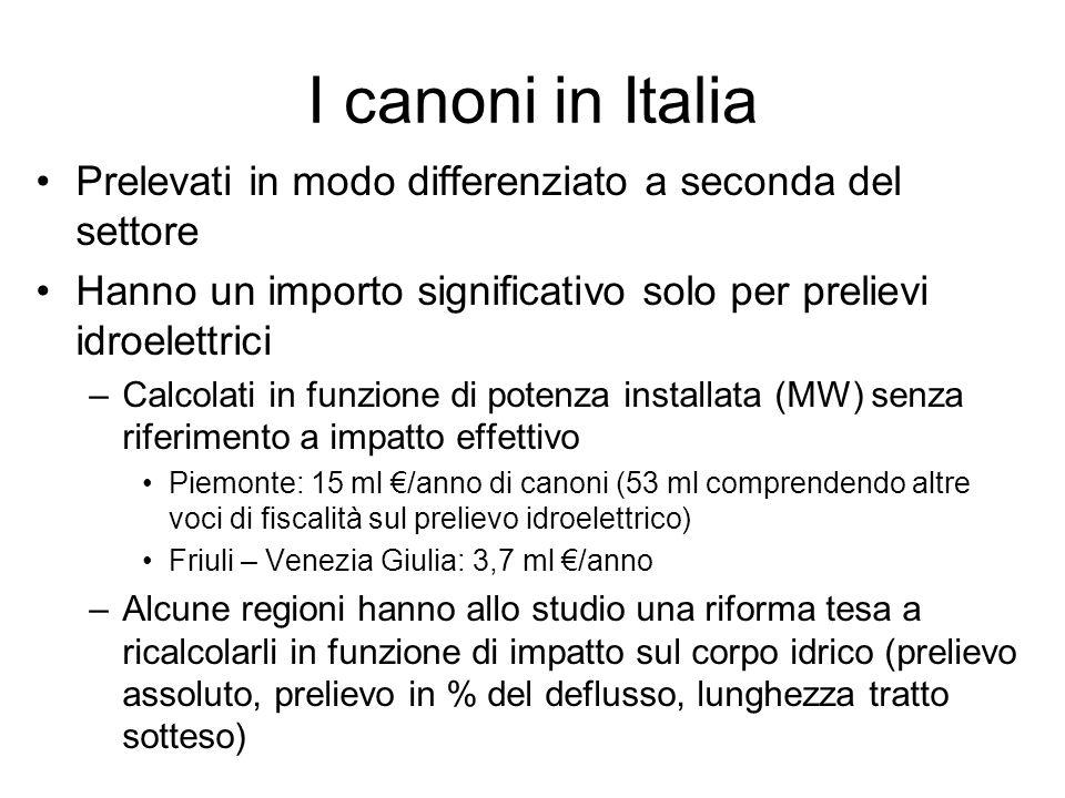 I canoni in Italia Prelevati in modo differenziato a seconda del settore. Hanno un importo significativo solo per prelievi idroelettrici.