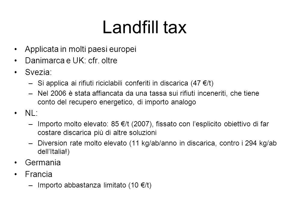 Landfill tax Applicata in molti paesi europei