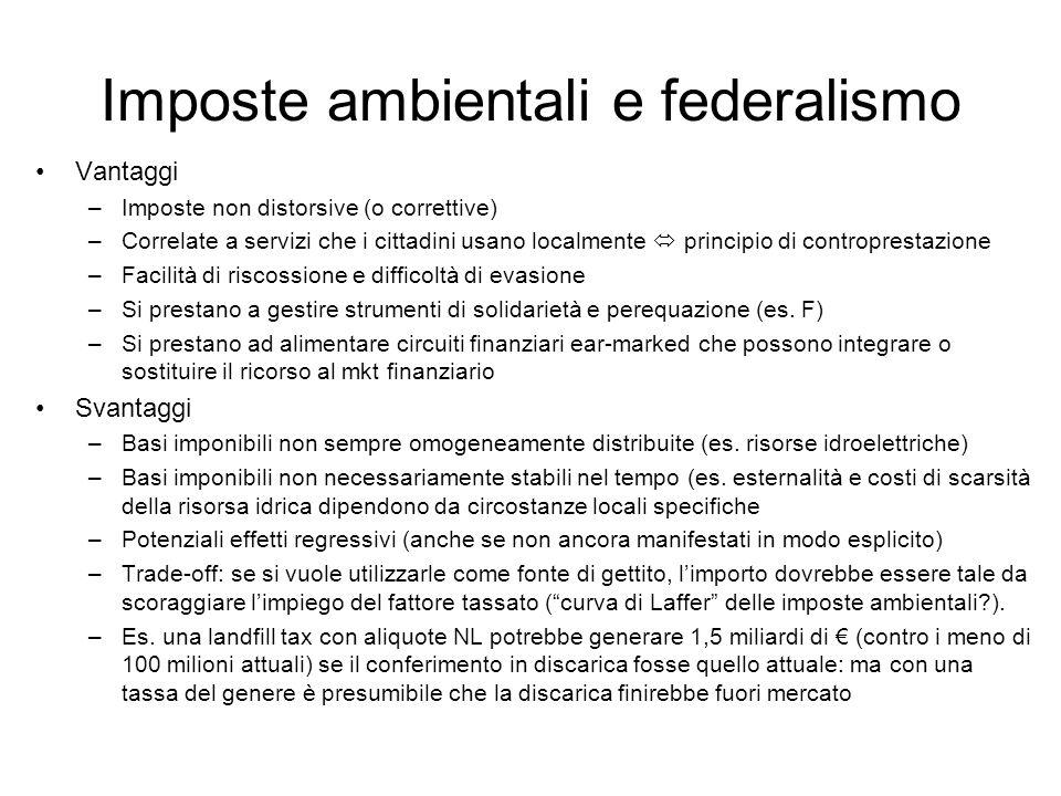 Imposte ambientali e federalismo