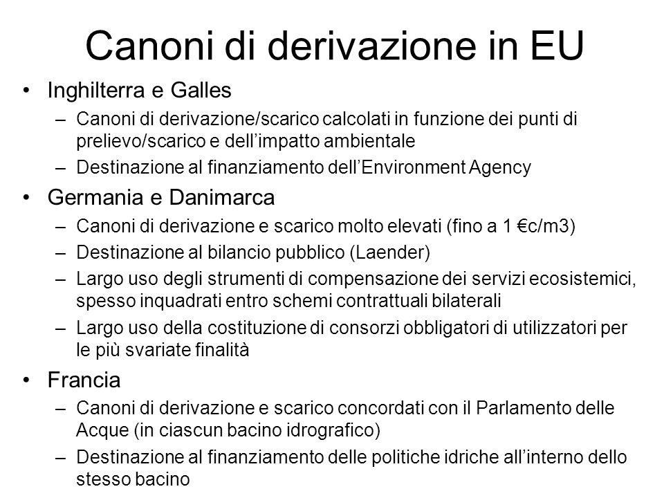 Canoni di derivazione in EU