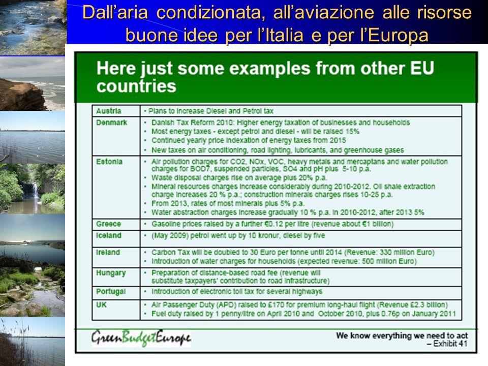 Dall'aria condizionata, all'aviazione alle risorse buone idee per l'Italia e per l'Europa