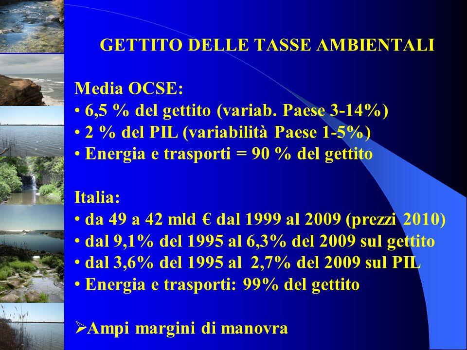 GETTITO DELLE TASSE AMBIENTALI