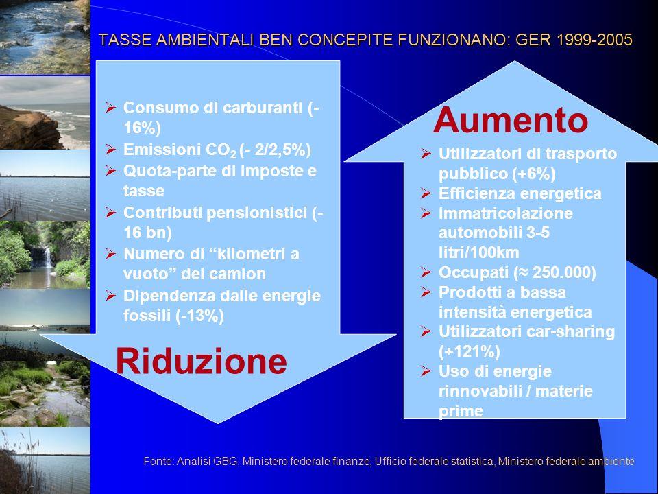 Unige Ufficio Tasse E Contributi : Confronti tra esperienze europee e prospettive italiane