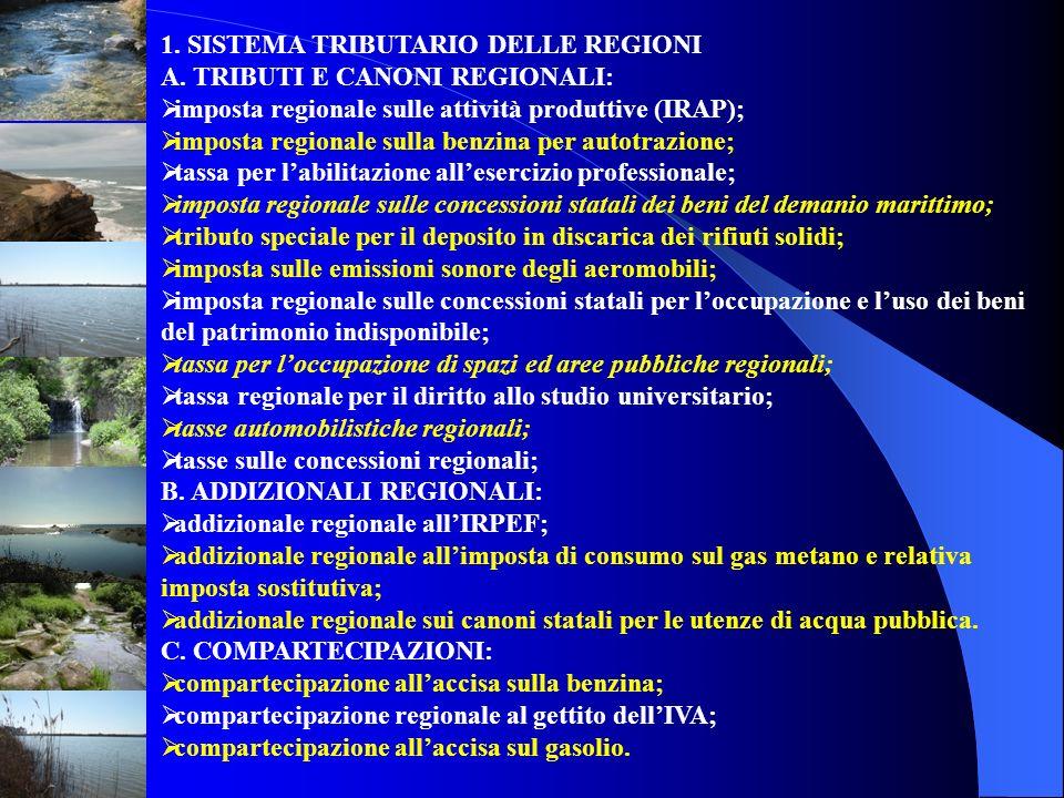 1. SISTEMA TRIBUTARIO DELLE REGIONI
