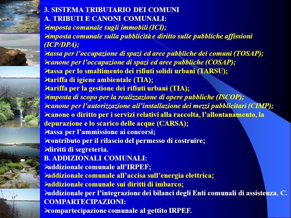 3. SISTEMA TRIBUTARIO DEI COMUNI