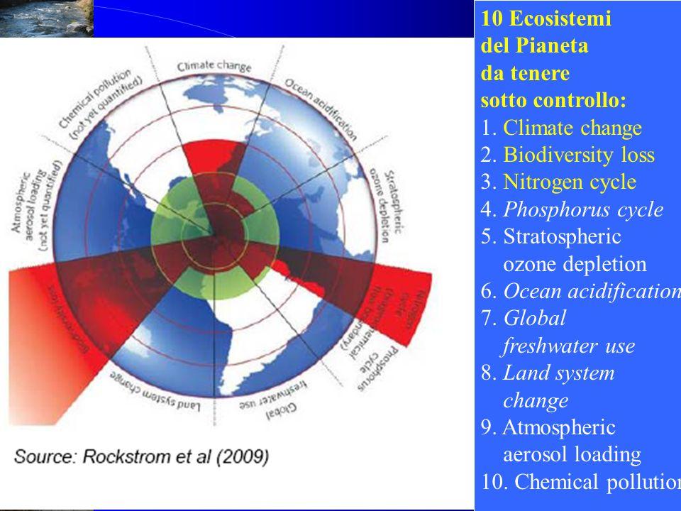 10 Ecosistemi del Pianeta. da tenere. sotto controllo: 1. Climate change. 2. Biodiversity loss.