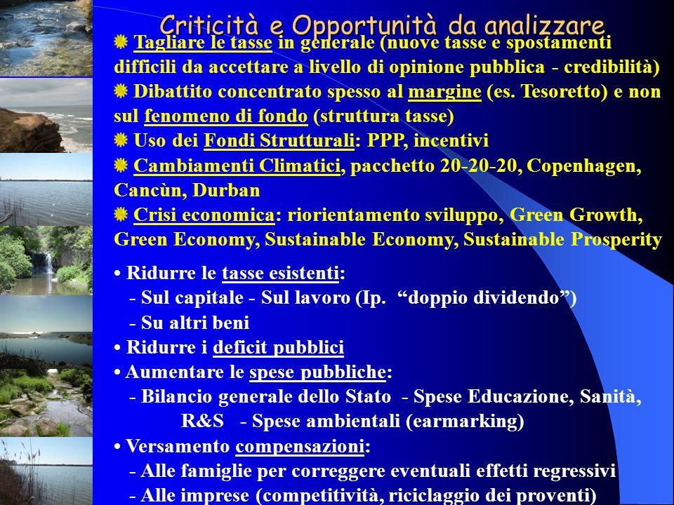 Criticità e Opportunità da analizzare