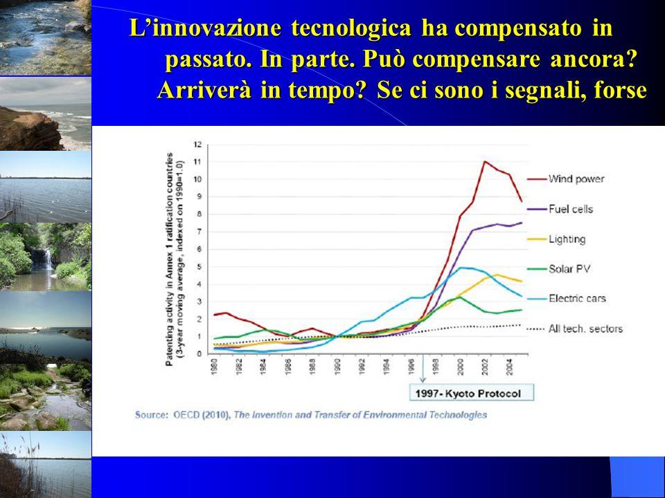 L'innovazione tecnologica ha compensato in passato. In parte