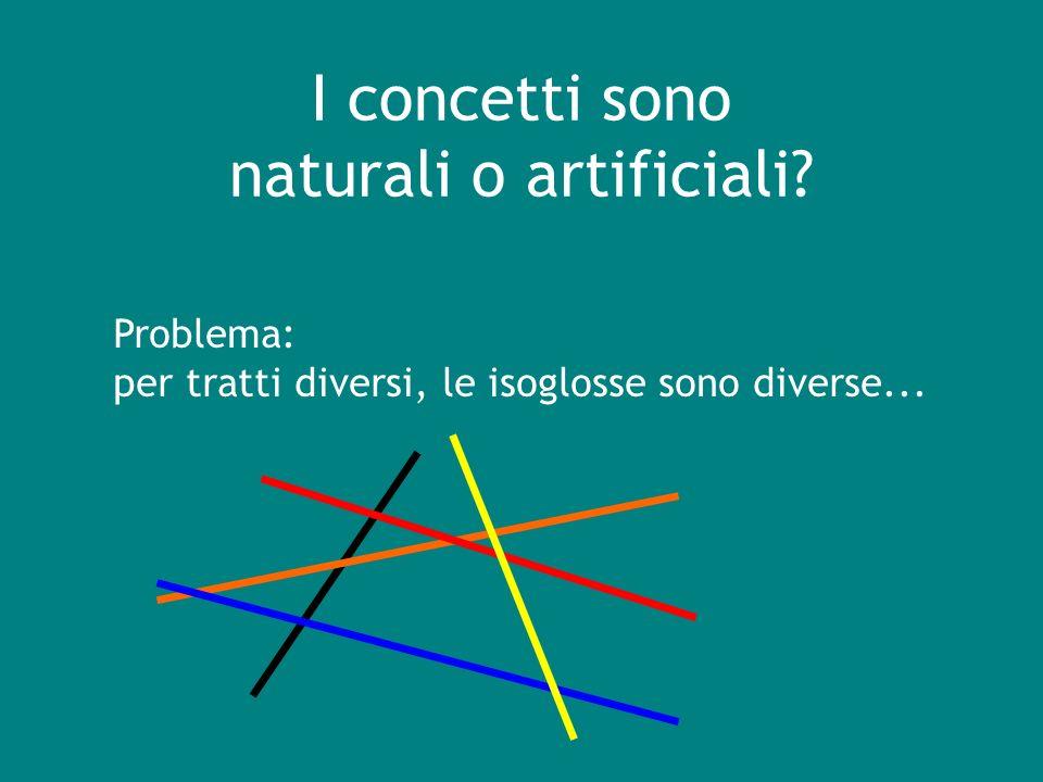I concetti sono naturali o artificiali