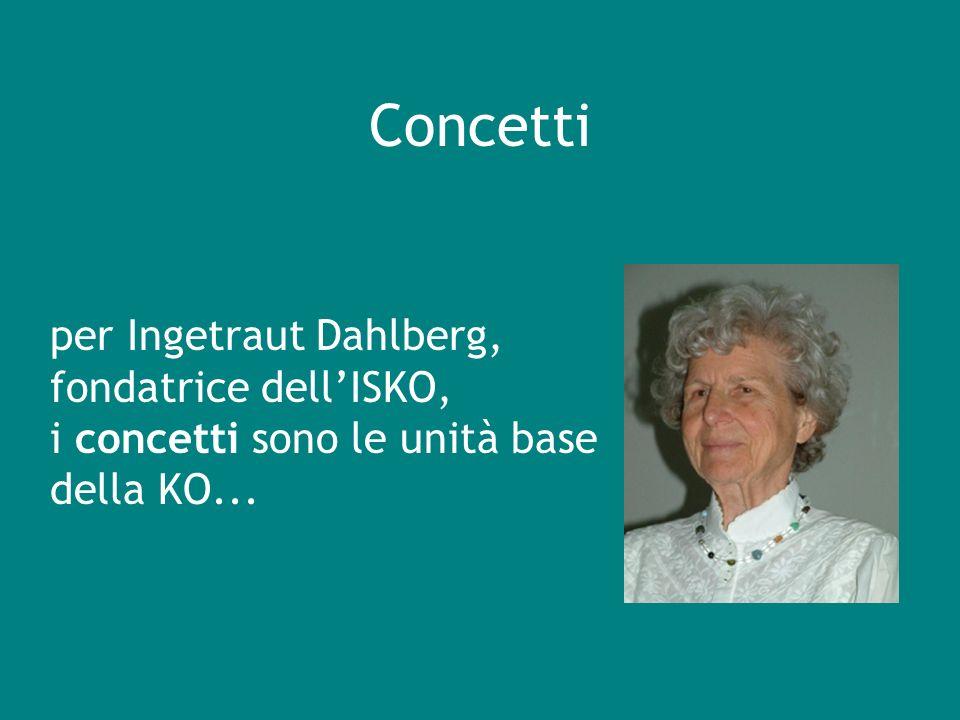 Concetti per Ingetraut Dahlberg, fondatrice dell'ISKO,