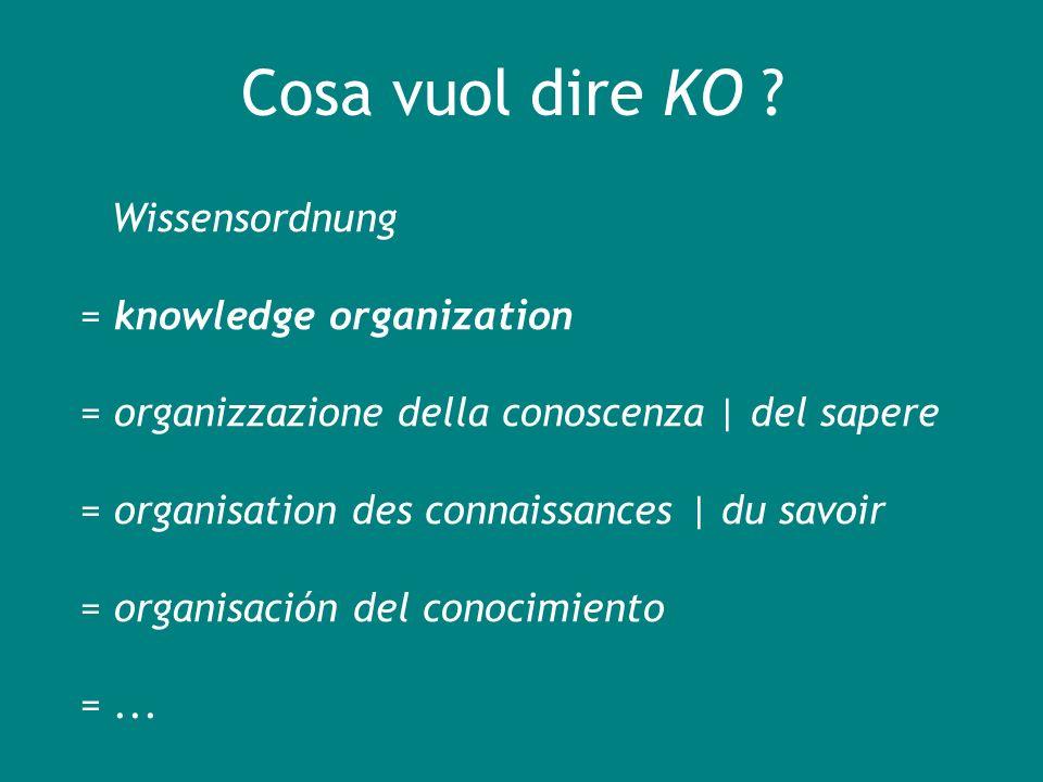 Cosa vuol dire KO = knowledge organization