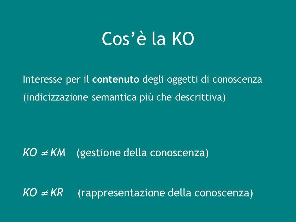 Cos'è la KO KO  KM (gestione della conoscenza)