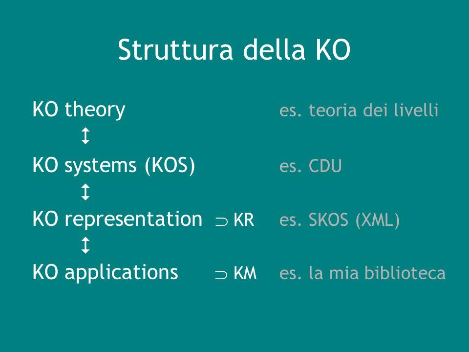 Struttura della KO KO theory es. teoria dei livelli