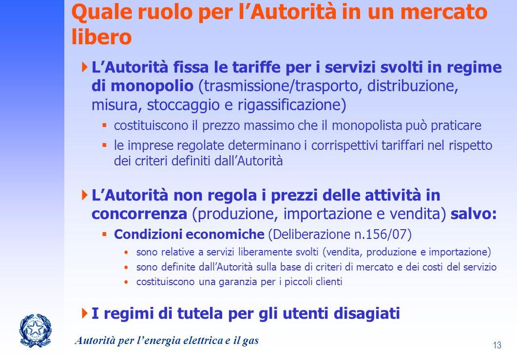 Quale ruolo per l'Autorità in un mercato libero