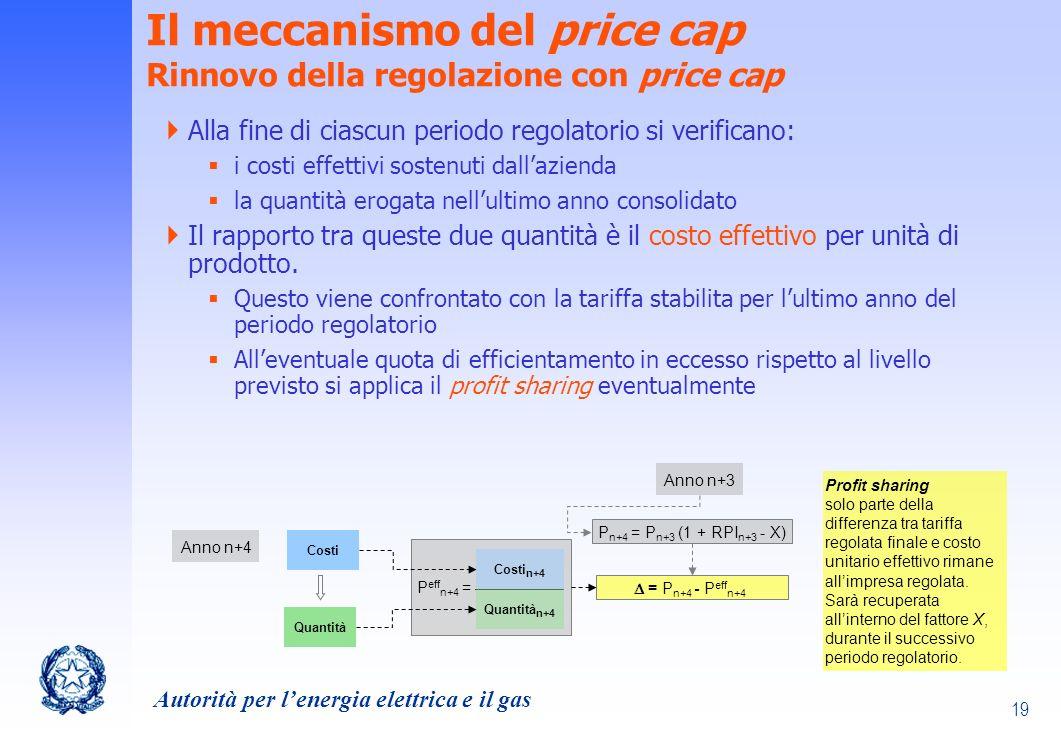 Il meccanismo del price cap Rinnovo della regolazione con price cap
