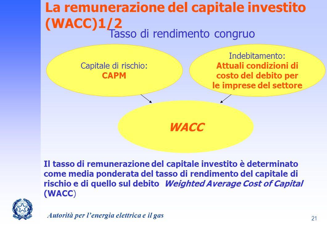 La remunerazione del capitale investito (WACC)1/2