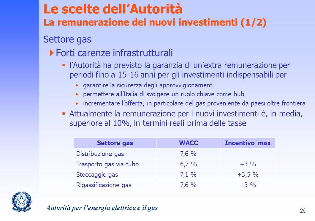 Le scelte dell'Autorità La remunerazione dei nuovi investimenti (1/2)