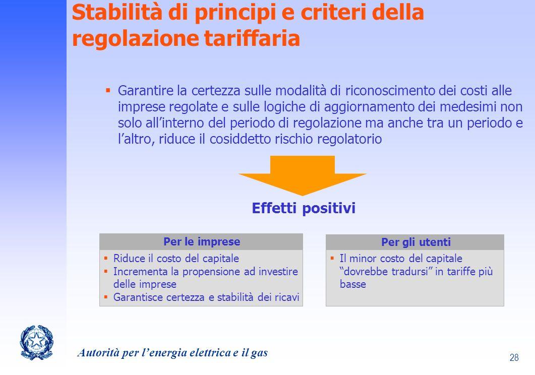 Stabilità di principi e criteri della regolazione tariffaria