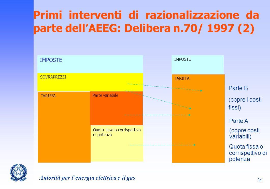 Primi interventi di razionalizzazione da parte dell'AEEG: Delibera n