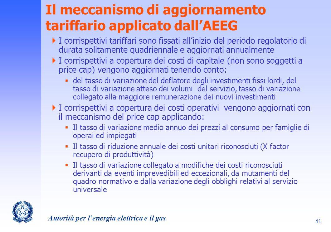 Il meccanismo di aggiornamento tariffario applicato dall'AEEG