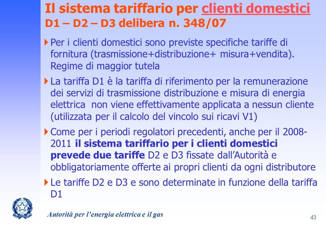 Il sistema tariffario per clienti domestici D1 – D2 – D3 delibera n