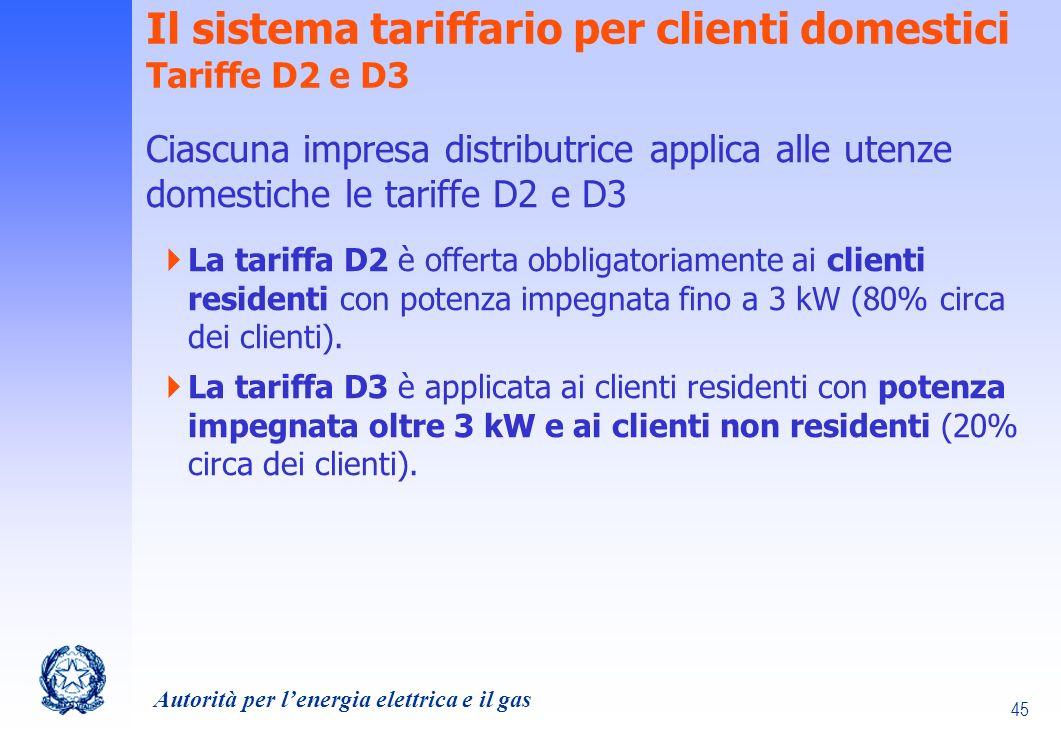 Il sistema tariffario per clienti domestici Tariffe D2 e D3
