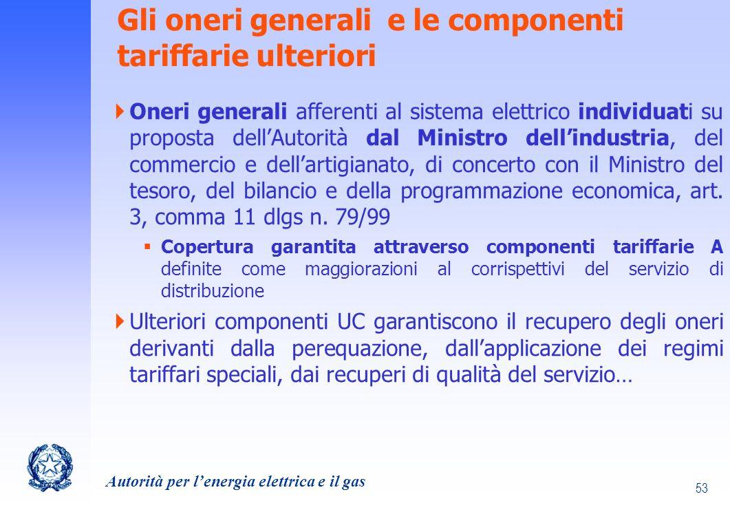 Gli oneri generali e le componenti tariffarie ulteriori