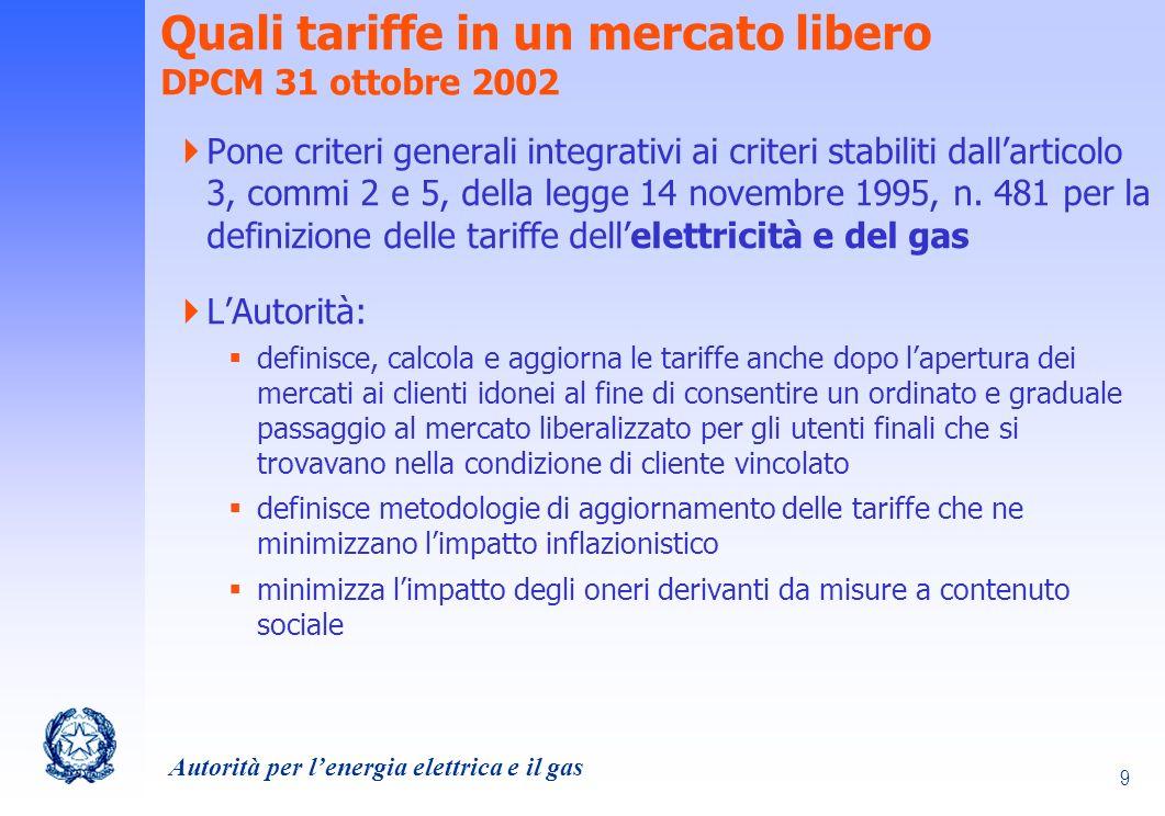 Quali tariffe in un mercato libero DPCM 31 ottobre 2002