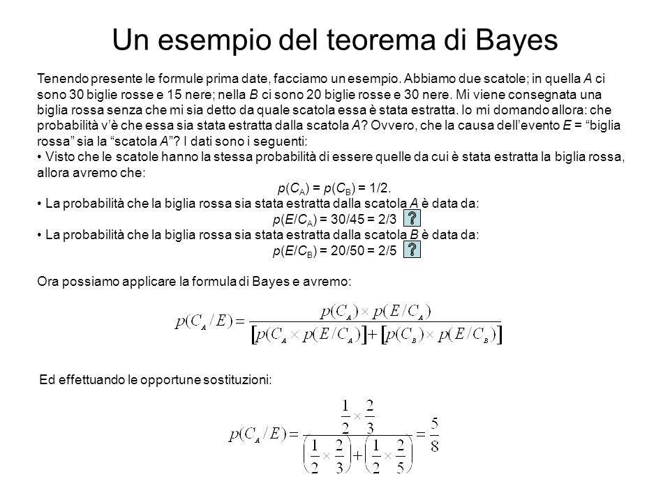Un esempio del teorema di Bayes