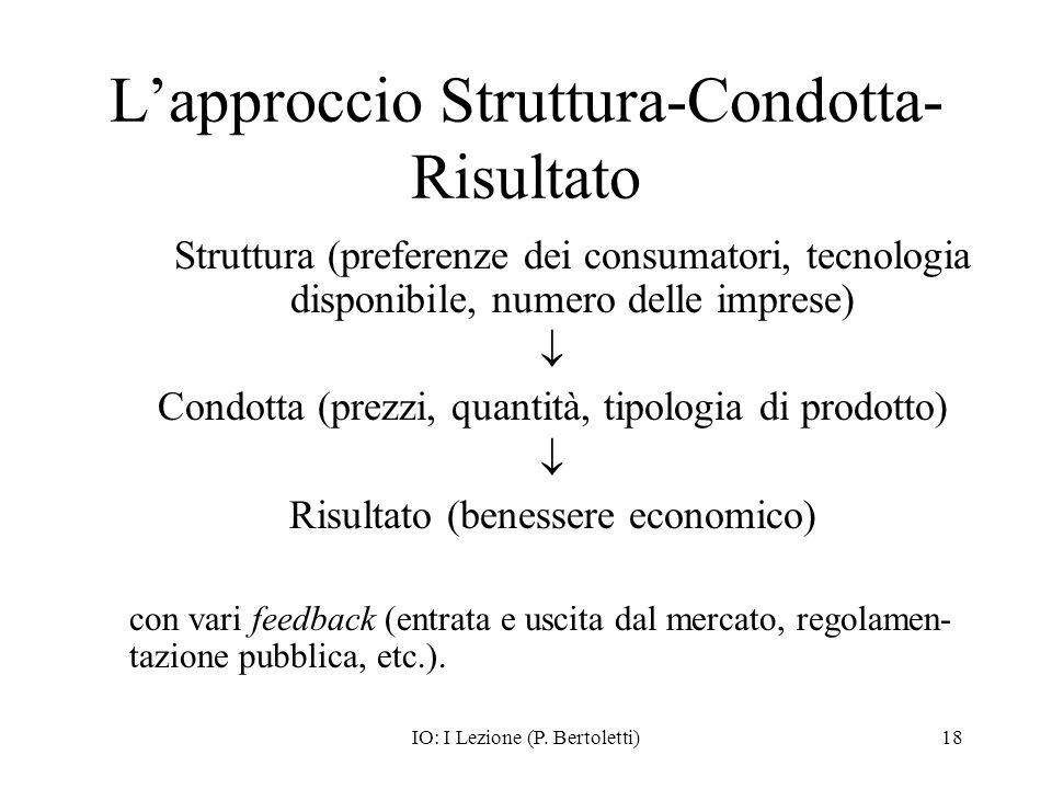 L'approccio Struttura-Condotta-Risultato