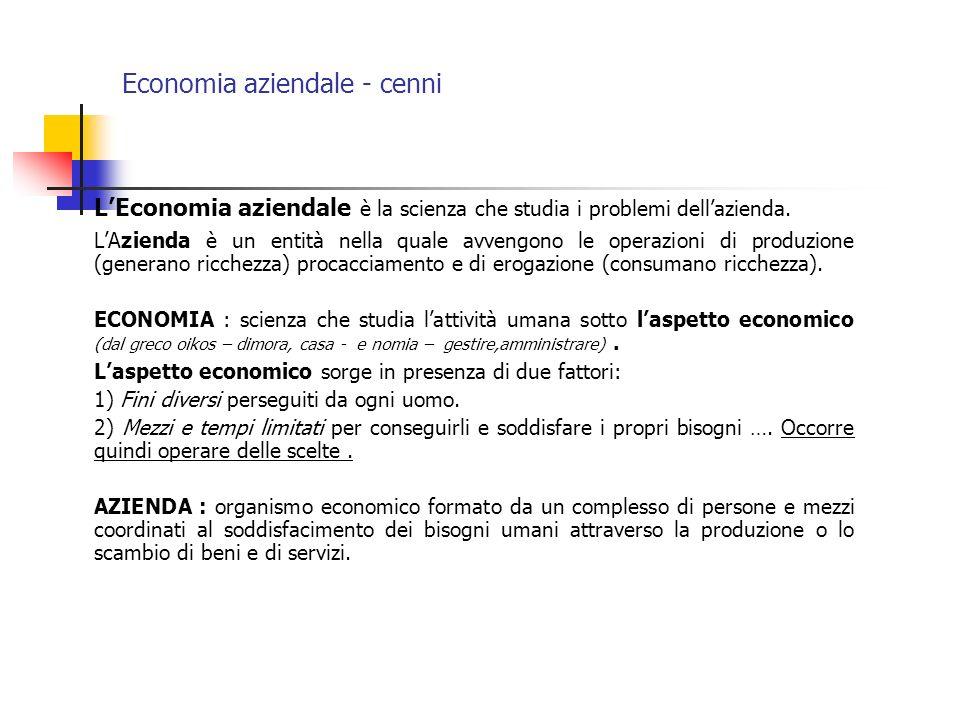 Economia aziendale - cenni
