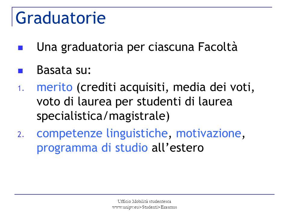 Ufficio Mobilità studentesca www.unipv.eu>Studenti>Erasmus