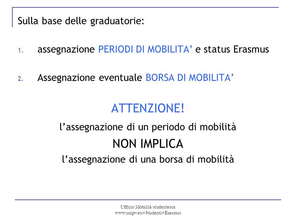 ATTENZIONE! NON IMPLICA Sulla base delle graduatorie:
