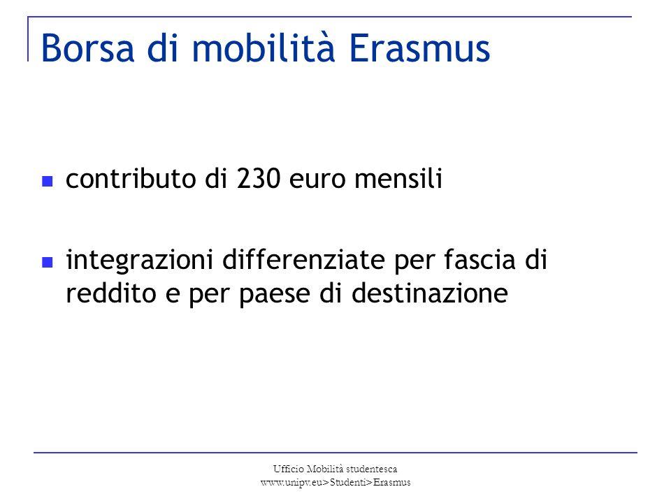 Borsa di mobilità Erasmus