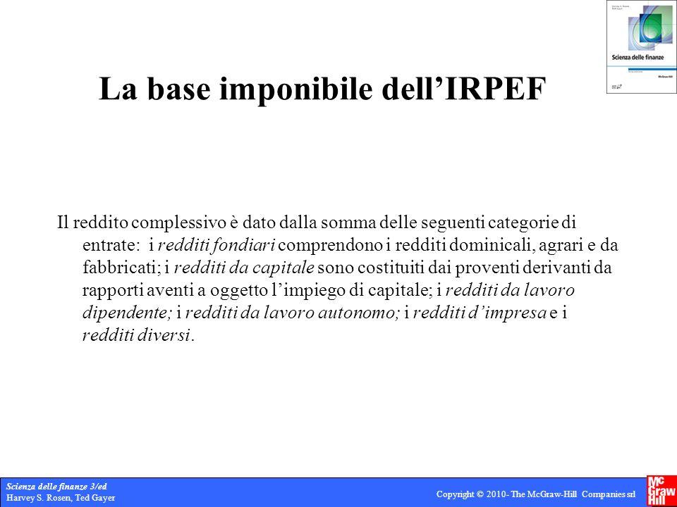La base imponibile dell'IRPEF