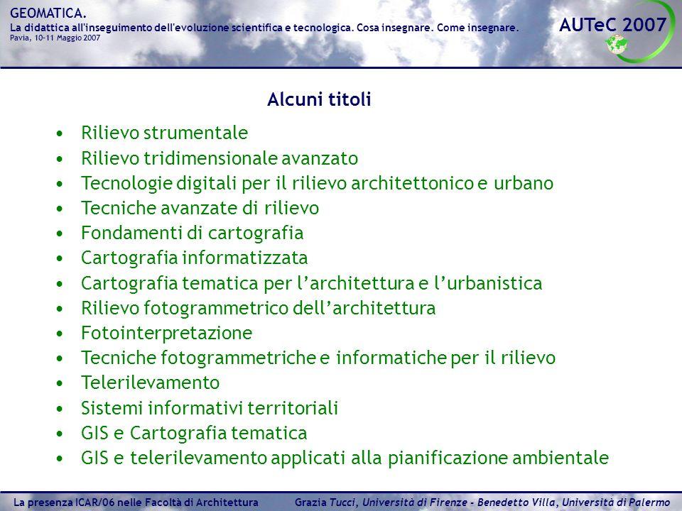 Alcuni titoli Rilievo strumentale. Rilievo tridimensionale avanzato. Tecnologie digitali per il rilievo architettonico e urbano.