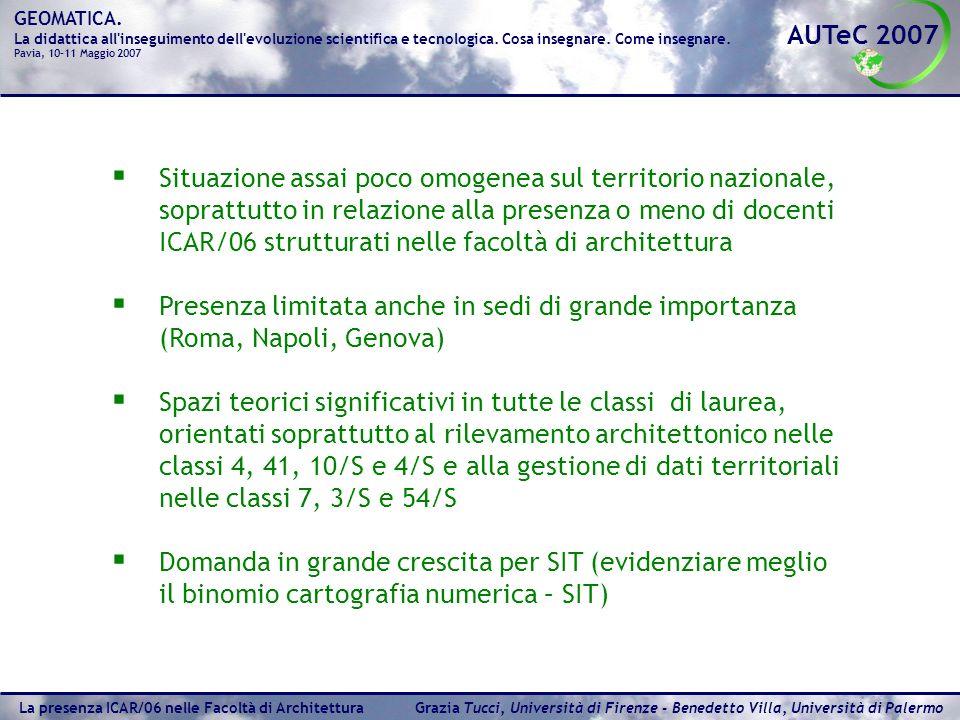 Situazione assai poco omogenea sul territorio nazionale, soprattutto in relazione alla presenza o meno di docenti ICAR/06 strutturati nelle facoltà di architettura