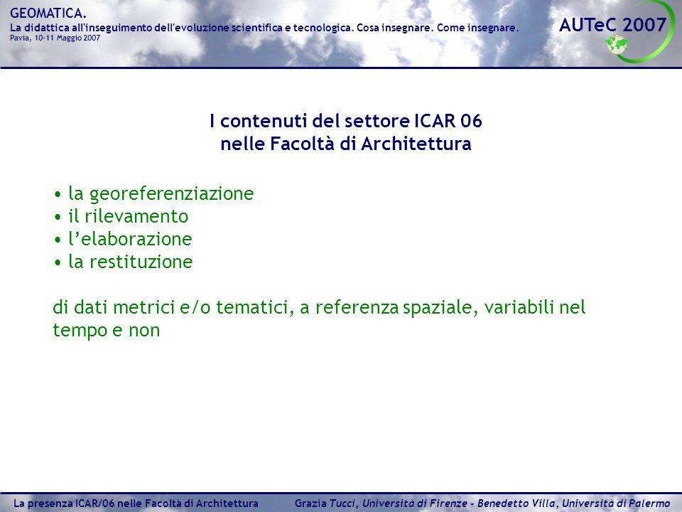 I contenuti del settore ICAR 06 nelle Facoltà di Architettura