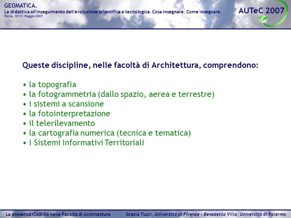 Queste discipline, nelle facoltà di Architettura, comprendono: