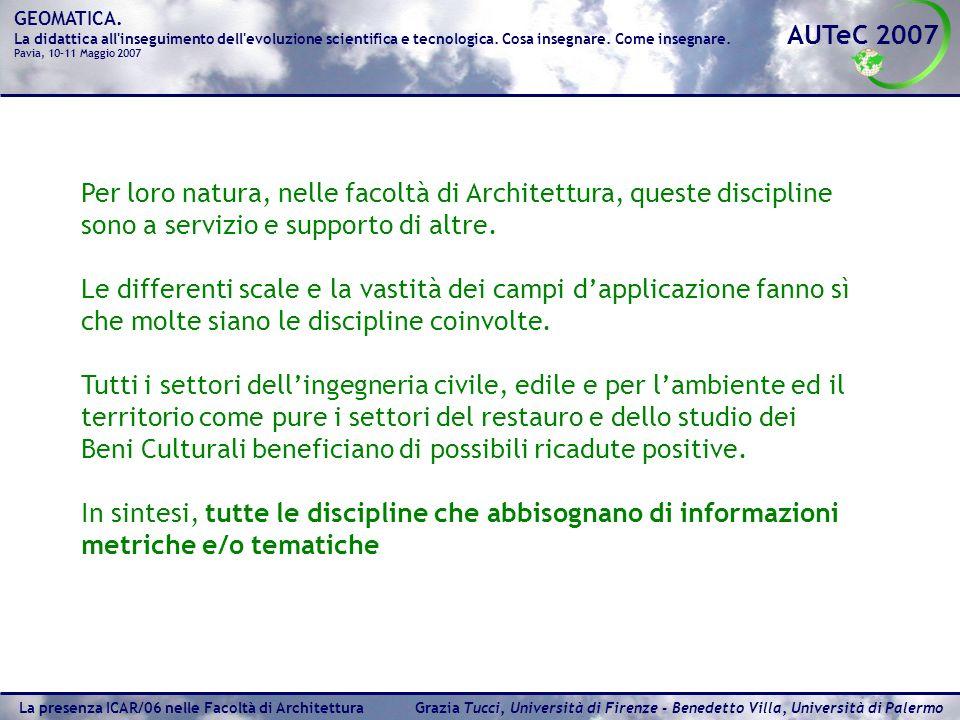 Per loro natura, nelle facoltà di Architettura, queste discipline sono a servizio e supporto di altre.
