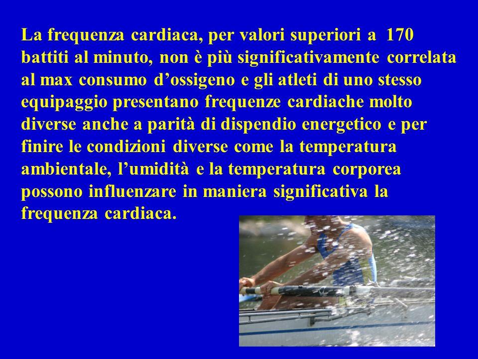 La frequenza cardiaca, per valori superiori a 170 battiti al minuto, non è più significativamente correlata al max consumo d'ossigeno e gli atleti di uno stesso equipaggio presentano frequenze cardiache molto diverse anche a parità di dispendio energetico e per finire le condizioni diverse come la temperatura ambientale, l'umidità e la temperatura corporea possono influenzare in maniera significativa la frequenza cardiaca.